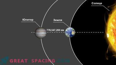 Kaugus Maast Jupiterile